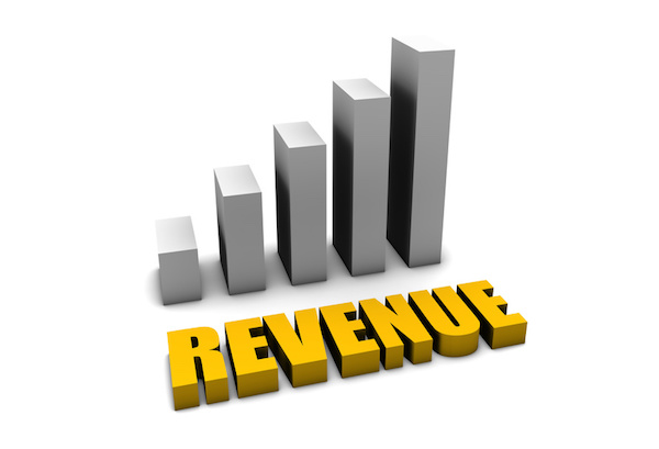Real Estate Business revenue growth through digital marketing in Atlanta