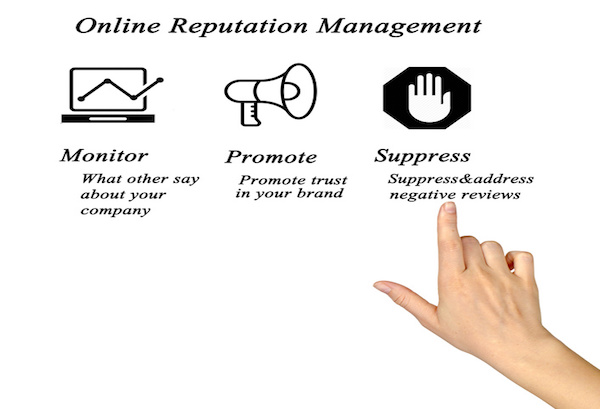 Reptuation Management consists of Monitoring, promoting and suppressing online reviews